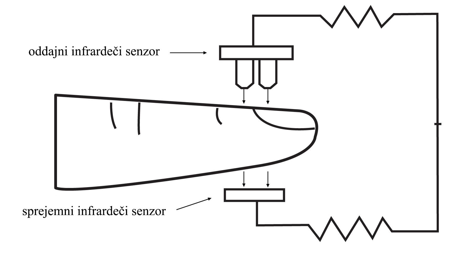 Pulzni oksimeter CMS
